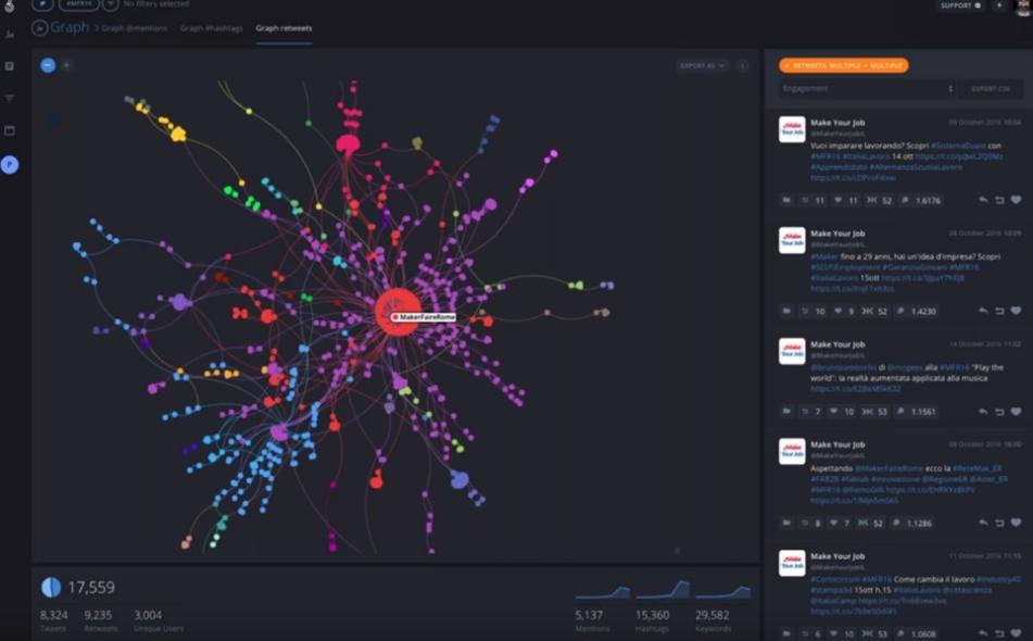 social graph di kpi6 in cui si evidenziano le relazioni a nodo dei retweet di un determinato argomento
